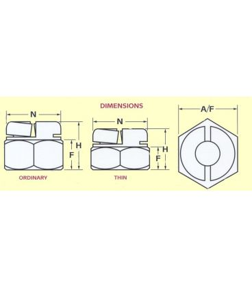Aerotight M5 A2 Stainless steel Self-Locking Nut