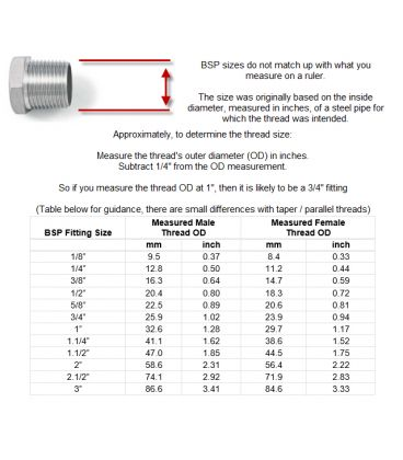 BSP Welding Nipple - Tapered / Rated - A4 (T316) Marine Grade Stainless Steel (BSPT / R Thread)