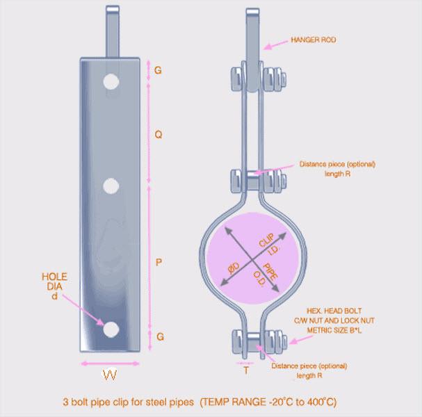 3 bolt pipe clip